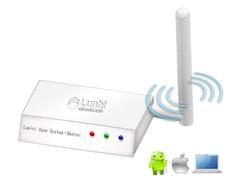 ■Lumini Wi-Fiコントローラー