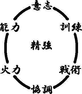 3.18-19 基礎射撃2・3